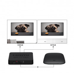 2 Port HDMI Y Splitter 1 In To 2 OUT Dual Display TV HDTV